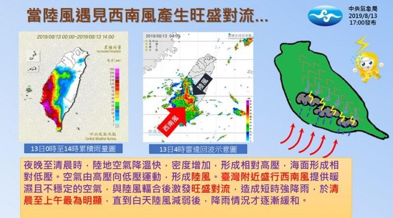 氣象局指出,大雷雨清晨狂襲中南部,原因和陸風遇見西南風產生旺盛氣流有關。(圖擷取自臉書粉專「報天氣 - 中央氣象局」)