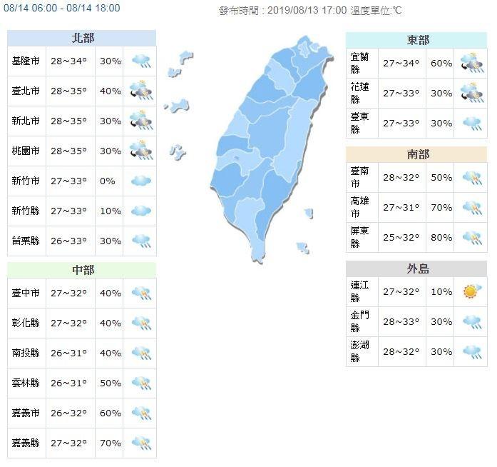 氣象局針對明日台北市、新北市及桃園市發布高溫警報,高溫恐突破36度。(圖擷取自中央氣象局)