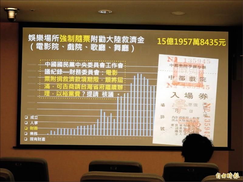 「中華救助總會案」聽證會昨召開,黨產會揭露,救總過去藉由「娛樂場所強制隨票附勸大陸救濟金」之累計收入達十五億一九五七萬元。(記者陳鈺馥攝)