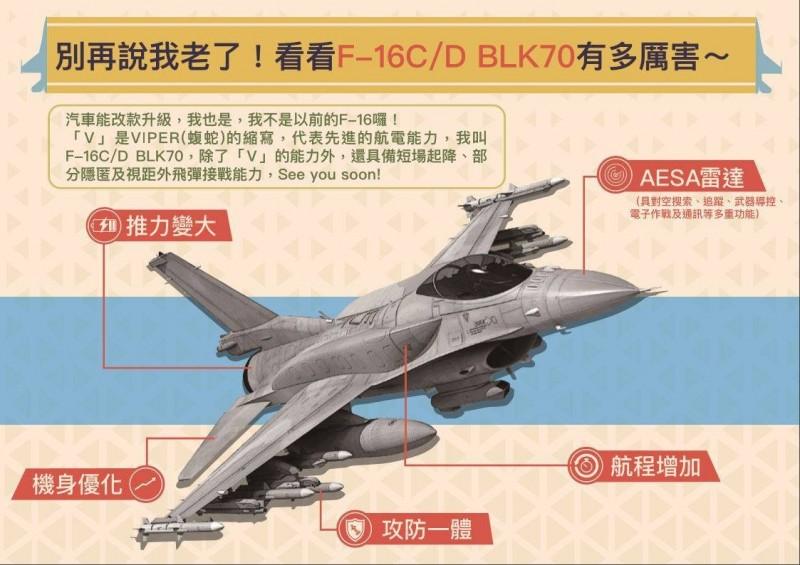 空軍司令部說明F16V戰機的優越性能。(圖:取自空軍司令部臉書專頁)。