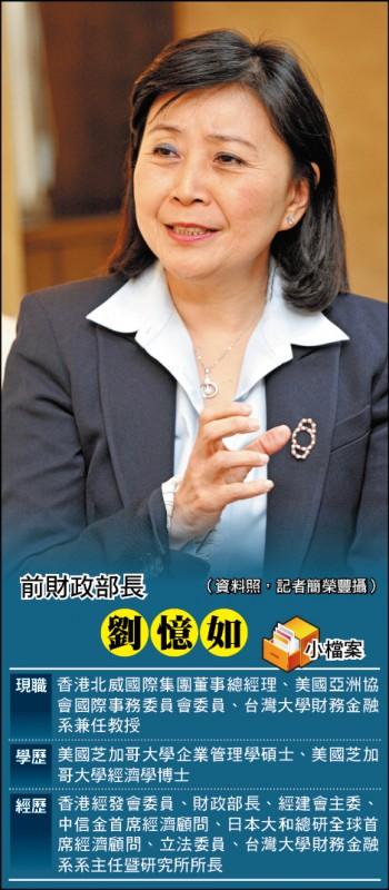 星期專訪》前財政部長劉憶如:港金融地位受創 台取代挑戰不小
