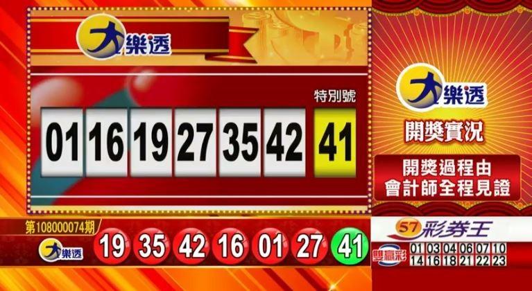 8/20 大樂透、雙贏彩、今彩539 開獎囉!
