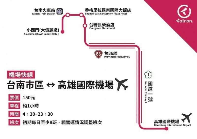 台南市公車將開闢高雄小港國際機場快線,引發網友熱烈討論。(擷自臉書粉絲專頁「台南點 Tainan.」)
