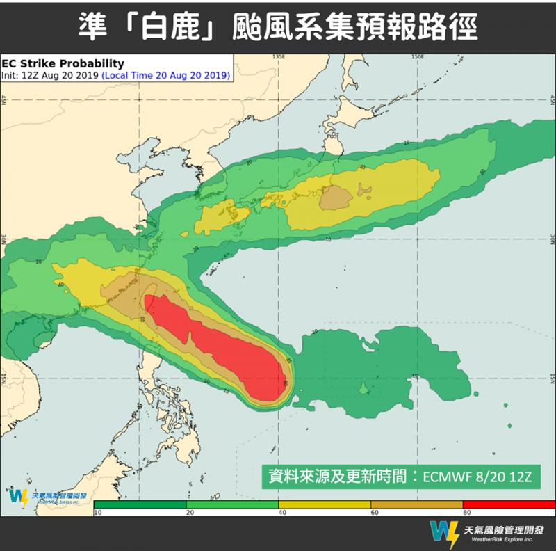 最新的歐洲「系集預報」預報路徑顯示,白鹿颱風有相當高的機率趨向台灣,甚至直接登陸的可能性不低。(圖擷自「天氣風險 WeatherRisk」臉書)