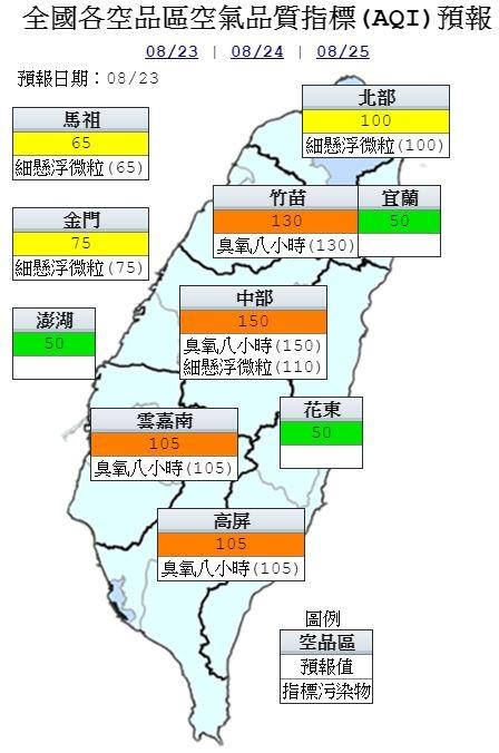 空品方面,宜花東、澎湖為綠色「良好」等級;北北基桃、馬祖、金門為黃色「普通」等級;新竹以南地區為「橘色提醒」等級。(截取自環保署空氣品質監測網)