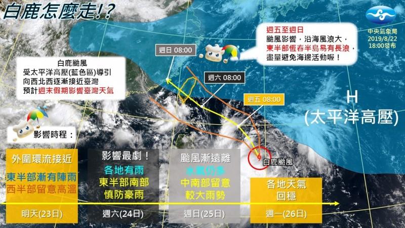 氣象局圖中指出,明天(23日)受到外圍環流接近影響,東半部漸漸有陣雨,西半部則要留意高溫;週六(24日)則是「影響最劇」,不但各地有雨,東半部、南部還要慎防豪雨;週日(25日)颱風漸漸遠離,不過水氣仍多,中南部需留意較大雨勢;至週一(26日)則颱風遠離,各地天氣回穩。(擷取自「報天氣 - 中央氣象局」)