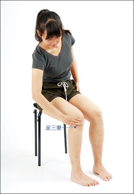 足三里:膝蓋骨外側凹陷處,往下4根指頭處;圖為情境照,圖中人物與本文無關。 (照片提供/洪國峯)