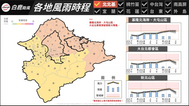 北北基風雨時程示意圖。(擷取自台灣颱風論壇|天氣特急臉書粉專)