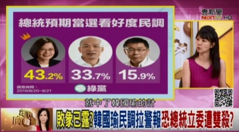 民進黨立委高嘉瑜認為,韓國瑜因為一對一不會贏,要靠著失控的行為把第三組郭台銘拱出來選,藉此分掉蔡英文票源。(圖片擷取自「年代向錢看」)