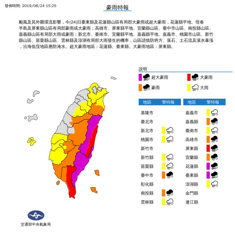 氣象局在下午3點25分針對全台16縣市發布大雨、豪雨、大豪雨以及超大豪雨特報。(圖擷取自中央氣象局)