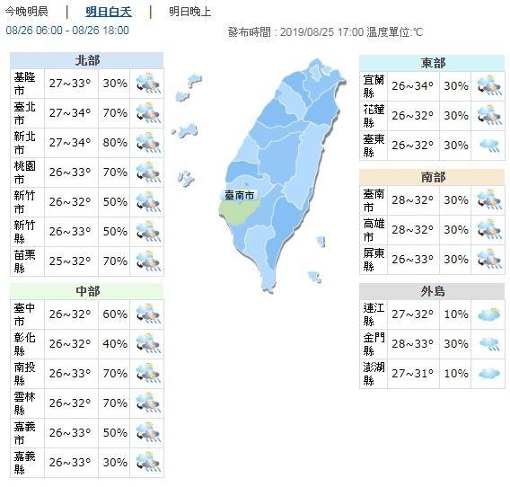 明天水氣仍多,東南部及恆春半島依舊有局部短暫陣雨發生,其他地區大致上為多雲到晴的天氣狀況,不過出現午後雷陣雨的機率高。(圖擷取自中央氣象局)