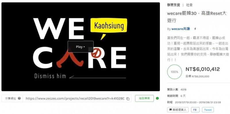 罷韓團體wecare高雄預定43天內募得600萬元罷韓資金,在今晚7點45分提前達標。(圖擷取自嘖嘖集資平台)