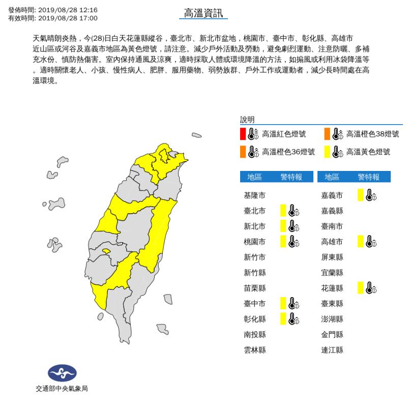氣象局對8縣市發布高溫黃色燈號警戒。(擷取自中央氣象局)