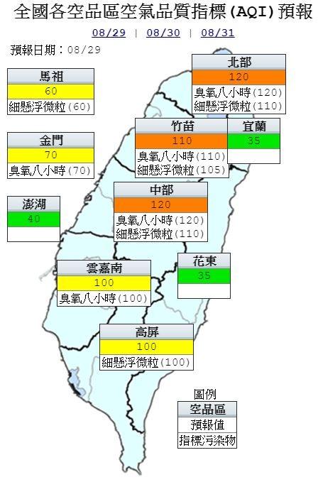 空品方面,東部、澎湖為「良好」等級;南部、金門、馬祖為「普通」等級;北部、中部為「橘色提醒」等級。(截取自環保署空氣品質監測網)