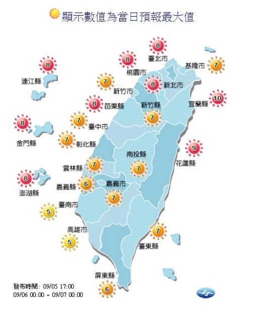 紫外線方面,台北市、新北市、桃園市、宜蘭縣、花蓮縣及離島地區為「過量級」,其他地區皆為「高量級」。(圖擷取自中央氣象局)
