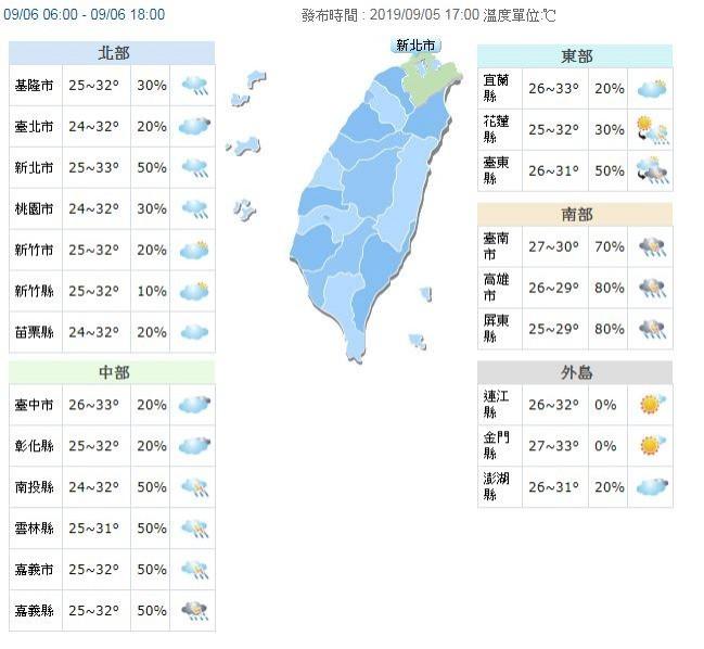 溫度方面,由於降雨,明天各地高溫落在29至32度。(圖擷取自中央氣象局)