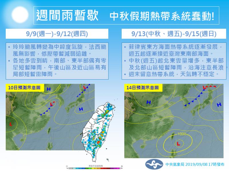 許多民眾都相當關心中秋假期來臨時的天氣狀況,中央氣象局表示下週好天氣將延續至週四,而後將必須注意菲律賓東方海面的熱帶擾動,要出遊的民眾必須隨時注意最新的天氣預報。(圖片擷取自「報天氣-中央氣象局」臉書粉專」)
