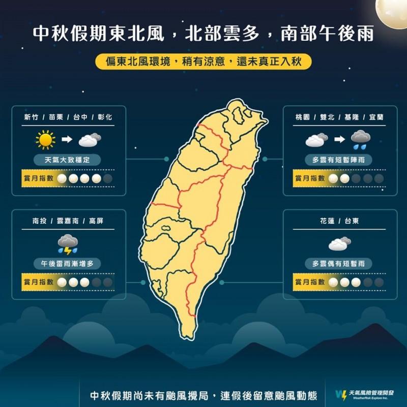 天氣風險公司提醒,中秋連假吹偏東北風,北部、東部地區水氣一天比一天多,中部賞月機率最高。(圖擷取自天氣風險公司臉書)