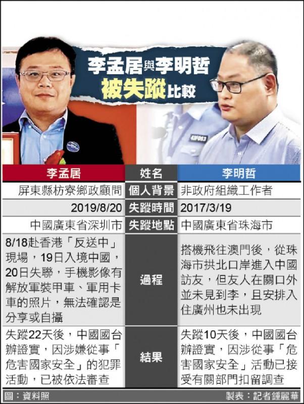 李孟居與李明哲被失蹤比較