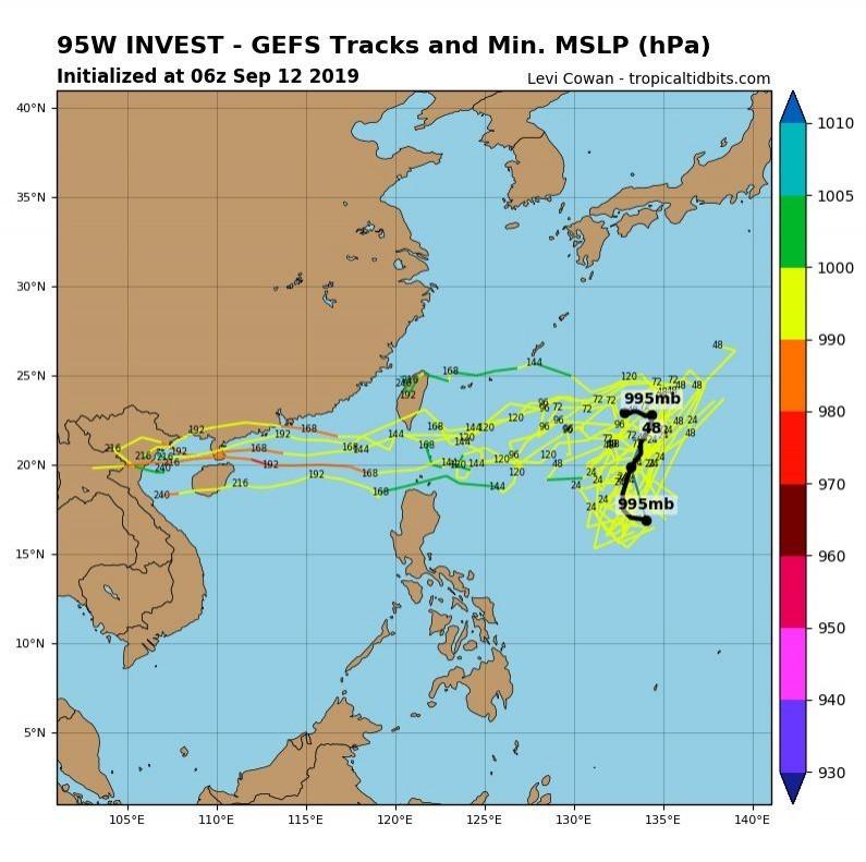 全球預報系統(GFS)模擬路徑圖可見,若95W成颱,可能會原地打轉或通往巴士海峽。(圖擷取自tropicaltidbits)