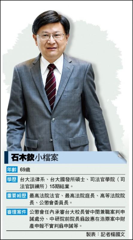 石木欽已請辭公懲會委員長。(資料照)