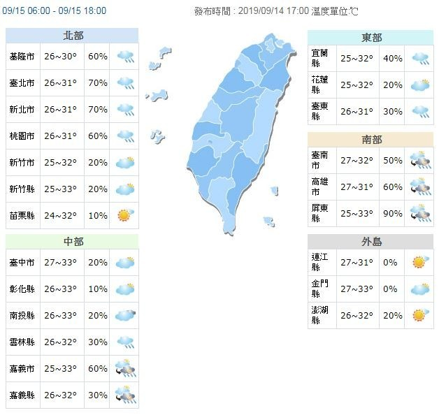氣溫方面,明天各地晨間低溫約24至28度,白天高溫在31至33度之間。(截取自中央氣象局)
