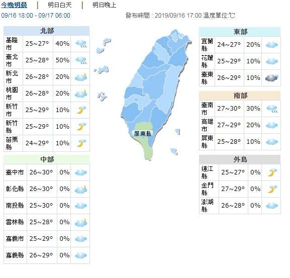 溫度方面,明天各地高溫在30到33度左右。(圖擷取自中央氣象局)