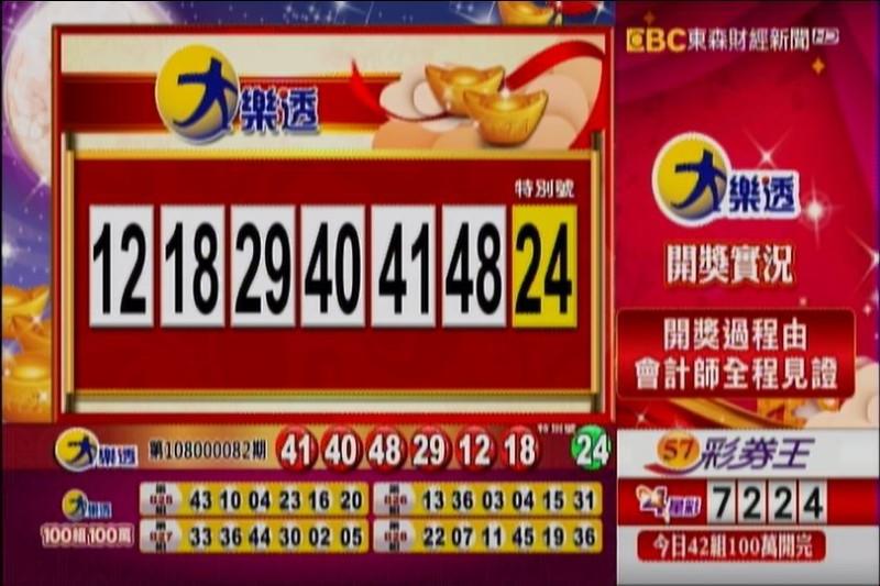 9/17 大樂透、雙贏彩、今彩539 開獎囉!