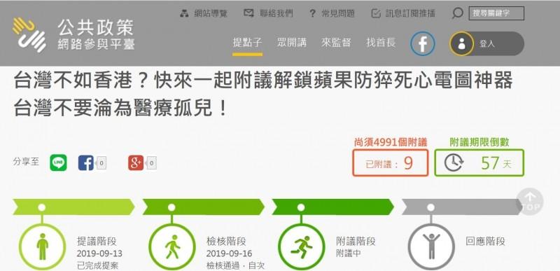 這件事「台灣不如香港」?網友在公共政策網路參與平台踹共