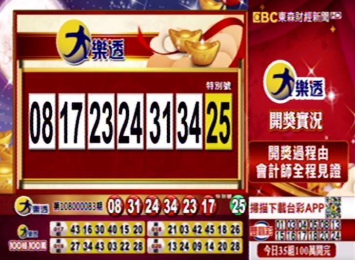 9/20 大樂透、雙贏彩、今彩539 開獎囉!