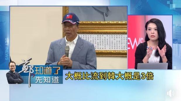 郭台銘幕僚、永齡基金會顧問高虹安透露,郭台銘25%郭粉中,有12%的選票會流向總統蔡英文,但只有4%的選票會流向韓國瑜,蔡英文是韓國瑜的3倍。(圖擷取自《鄭知道了》YouTube)