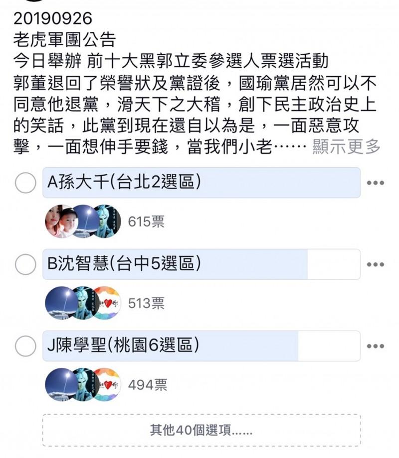 老虎軍團在臉書社團舉辦十大黑郭票選活動。(圖擷自「郭台銘粉絲老虎軍團」臉書社團)