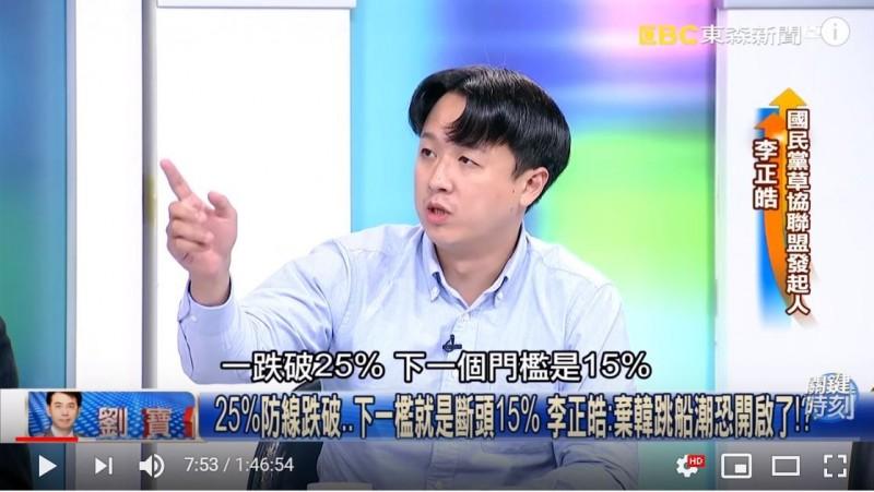 李正皓認為,要是韓國瑜民調守不住25%,接下來就會「雪崩式跌至斷頭15%」,他還舉當年洪秀柱的例子,指出若韓民調低於25%,恐怕國民黨就會發生「跳船潮」。(圖擷取自《關鍵時刻》YouTube)