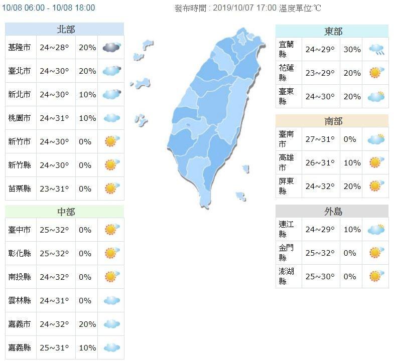 溫度方面,明天白天各地高溫約29至32度,中午前後感受較為悶熱,外出請多補充水分。(圖擷取自中央氣象局)