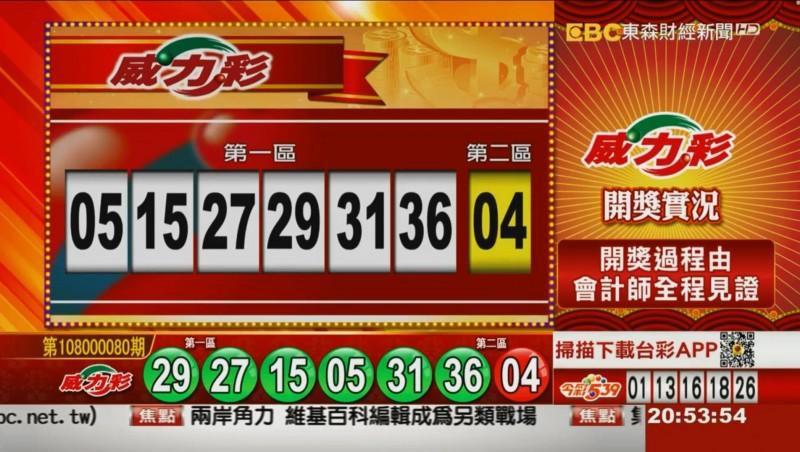 10/7 威力彩、雙贏彩、今彩539 開獎了!