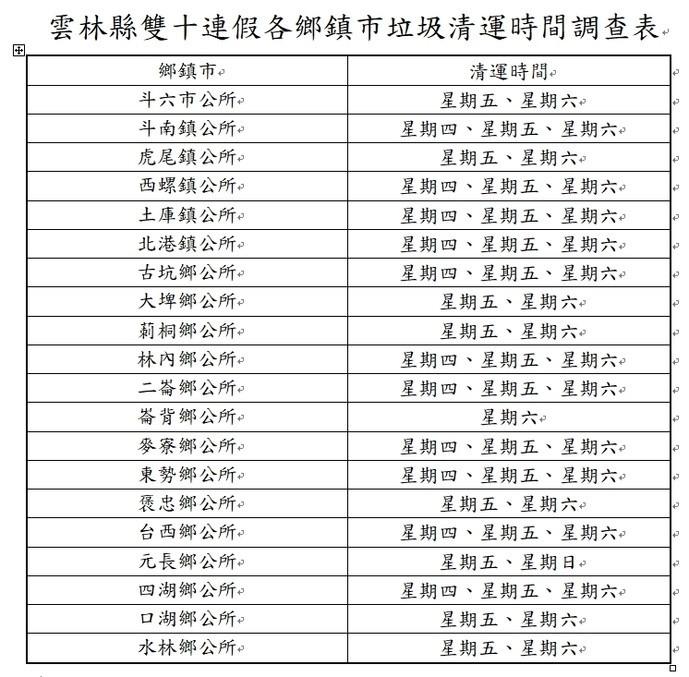 雲林縣雙十連假各鄉鎮市垃圾清運時間表。(記者詹士弘翻攝)