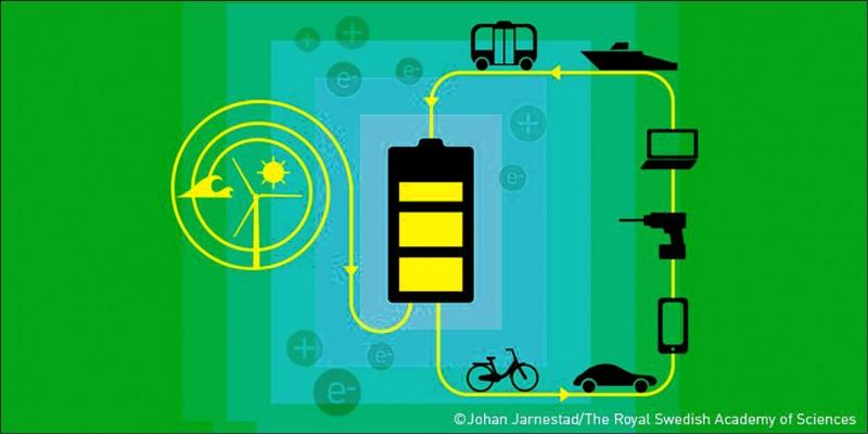2019年諾貝爾化學獎三名得主因對鋰離子電池發展做出卓越貢獻獲得榮耀,專家指出,傳統電池無法持續充電,一次性電池又含有電解質等有毒物質,可能污染環境,鋰電池不僅可重複充電,且兼具重量輕、高電量儲存等特性,對環境較為友善,已被廣泛應用在3C產品等日常生活中。(取自諾貝爾官網)