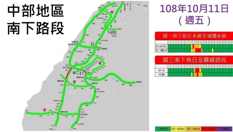 高公局預估,國1南下彰化至埔鹽、國3南下烏日至霧峰路段,明日車速最低可能只有20公里。(圖擷取自高速公路局)