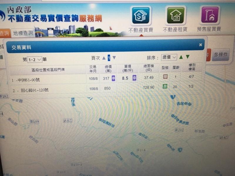 高雄市長韓國瑜妻子李佳芬古坑農舍實價登錄128.9坪,總價850萬元。(記者黃淑莉翻攝)(記者黃淑莉攝)