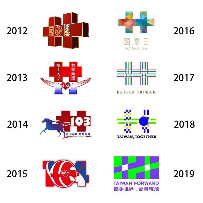 昨(10)日為雙十國慶;日前就有網友將近8年的國慶主視覺拿來討論,對比過去幾年的視覺設計,竟可看見驚人變化,也讓網友稱「華國美學vs.台灣美學」。(圖擷取自臉書)