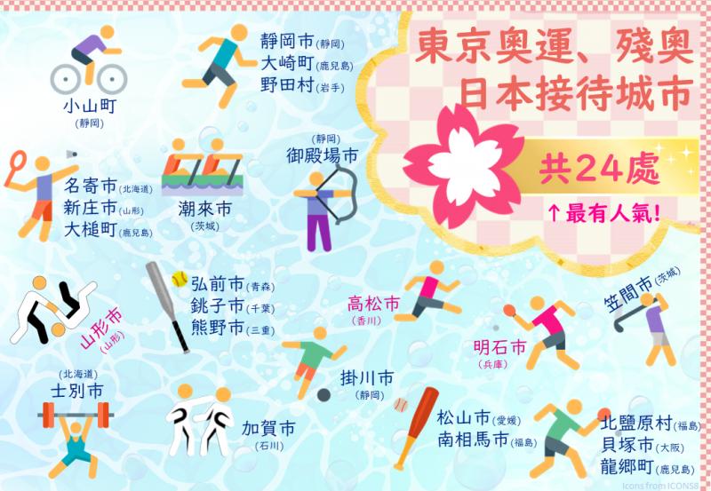 台灣人氣最高!共有24個日本接待城市負責接待台灣代表隊,其中藍字為接待奧運台灣隊的日本城市,紅字為接待帕奧台灣隊的日本城市。(圖擷取自臉書_日本台灣交流協會)