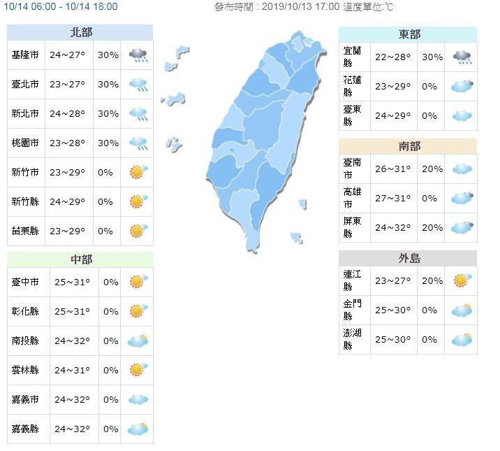 溫度方面,晨間各地偏涼,低溫落在22至25度;北台灣白天高溫趨降至27、28度,其他地區高溫仍維持在29至32度間。(圖取自中央氣象局)