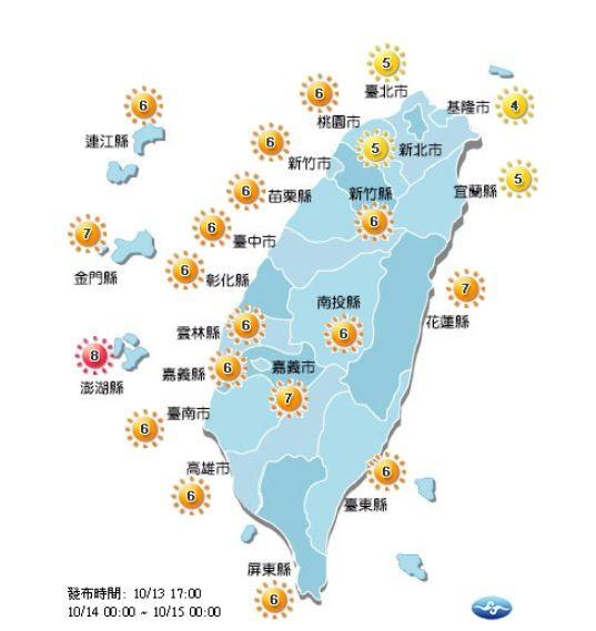 紫外線方面,除了澎湖縣為「過量級」,其他地區皆為「高量級」至「中量級」。(圖取自中央氣象局)