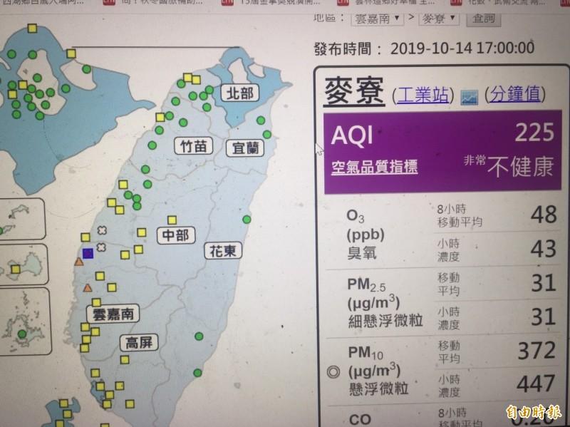 麥寮鄉AQI達225紫爆,空氣品質嚴重污染。(記者林國賢攝)