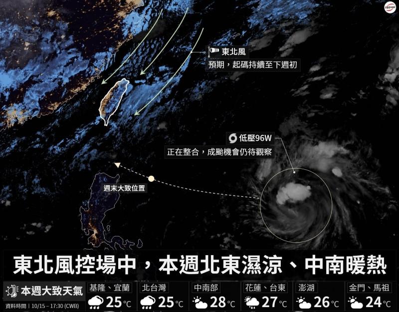 「台灣颱風論壇|天氣特急」PO文表示,96W順著高壓導引,週末會來到菲律賓呂宋東北方。(擷取自「台灣颱風論壇|天氣特急」)