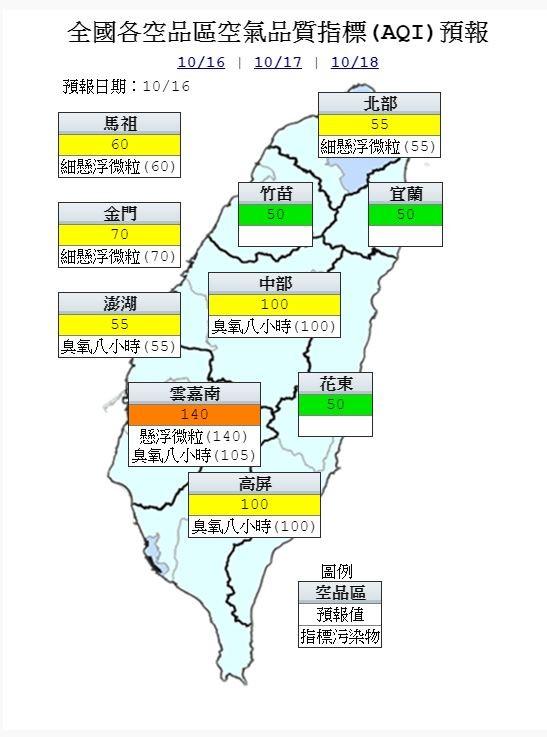 空氣品質方面,竹苗、宜蘭、花東區為「良好」等級;北部、中部、高屏區及馬祖、金門、澎湖為「普通」等級,中部及高屏區局部地區短時間可能達橘色提醒等級;雲嘉南區為「橘色提醒」等級,局部地區短時間可能達紅色警示等級。(擷取自環保署)