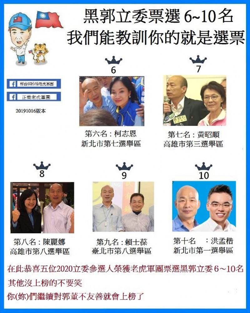 老虎軍團投票票選出第6~10名的黑郭立委參選人。(秦才智提供)