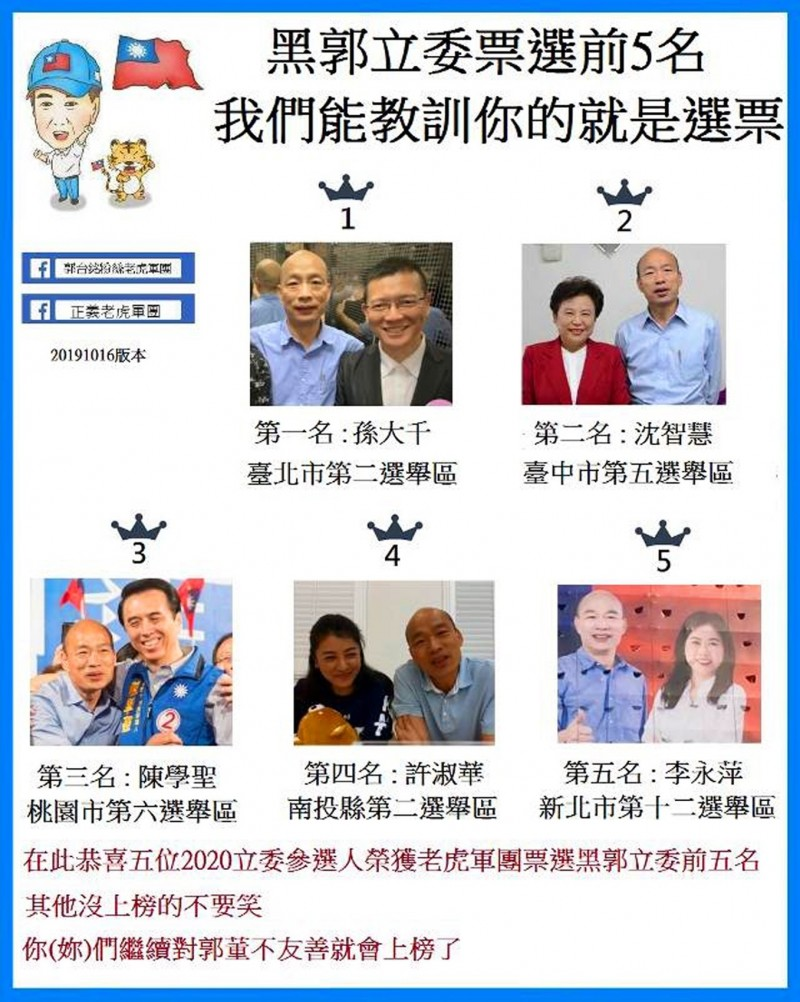 虎軍團票選的前5名黑郭立委參選人。(秦才智提供)