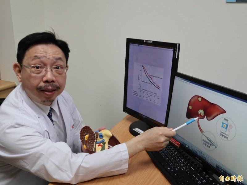 口服標靶藥服+栓塞治療 可提高肝癌末期患者存活率