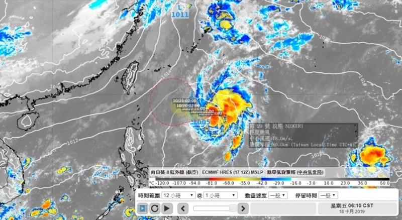 浣熊颱風與東北風致「共伴效應」?氣象專家這樣分析